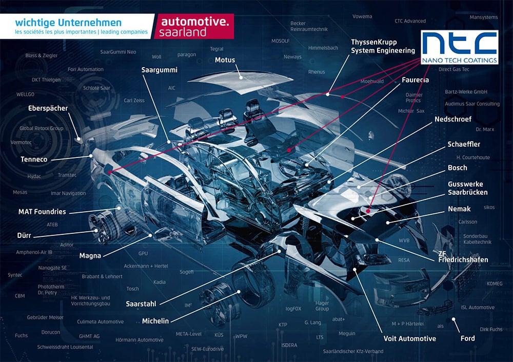 NTC GmbH - Autoland Saarland